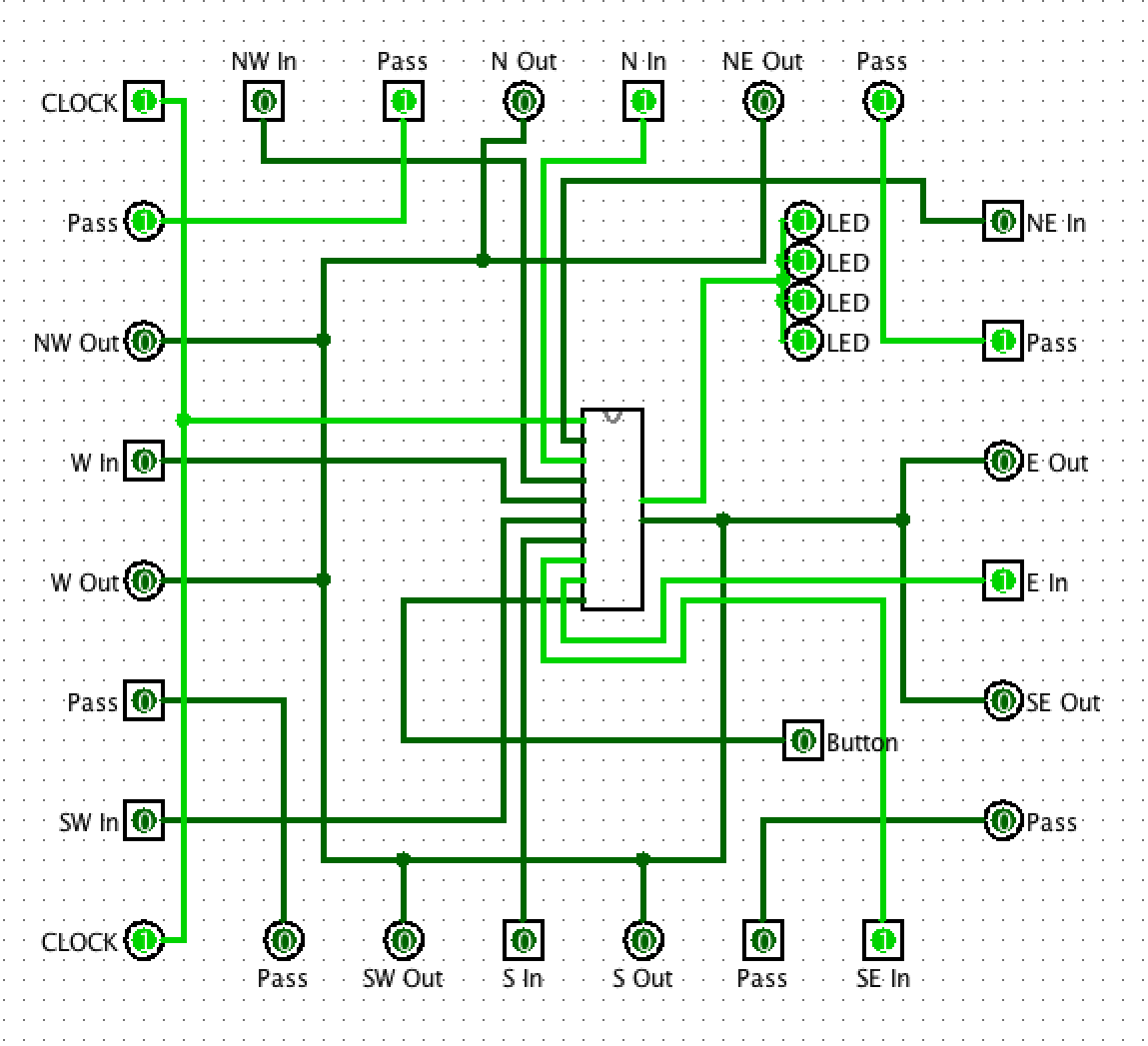 Modular Conways Game Of Life In Logisim Hexahedria Random Number Generator Circuit Diagram Each Cell Consists A Subcircuit And 4 Virtual Leds The Contents Are Mainly Wires That Connect All Outputs To Brain